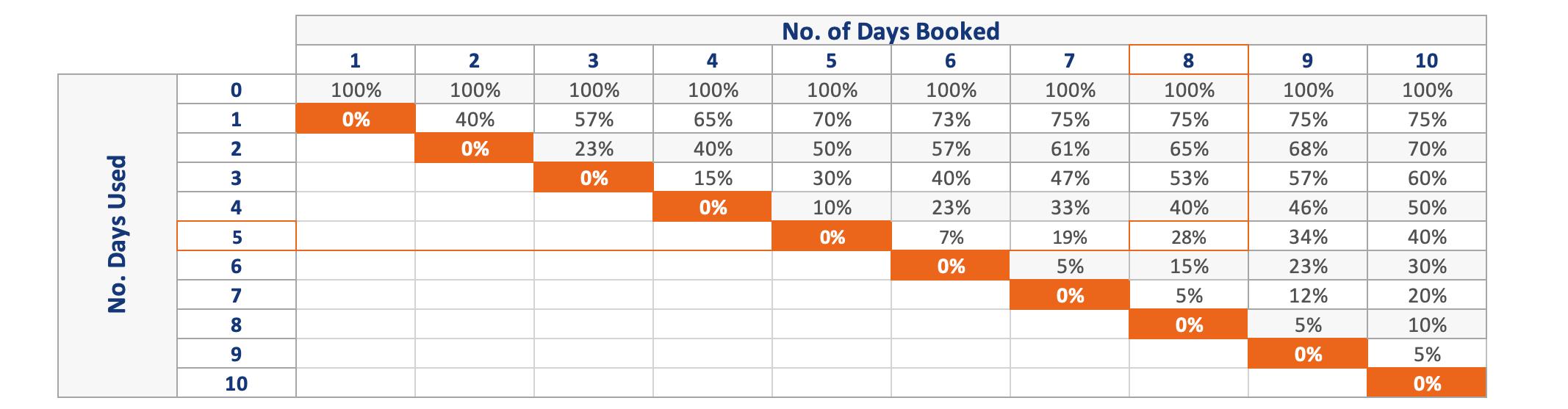 Example of Premium Refund in Case of Cancellation